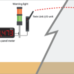 Remote Water Level Monitoring